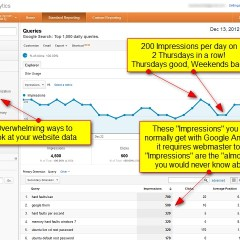 Google Analytics – demystified