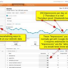 Google Analytics – demystified
