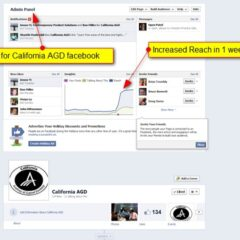 California AGD – facebook ads